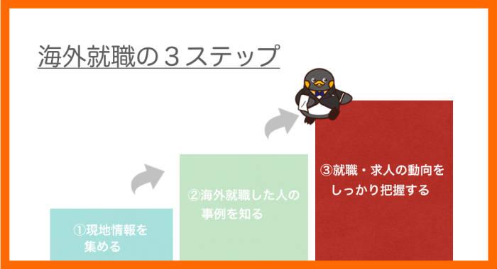 海外就職の3つ目のステップを解説するペンギン